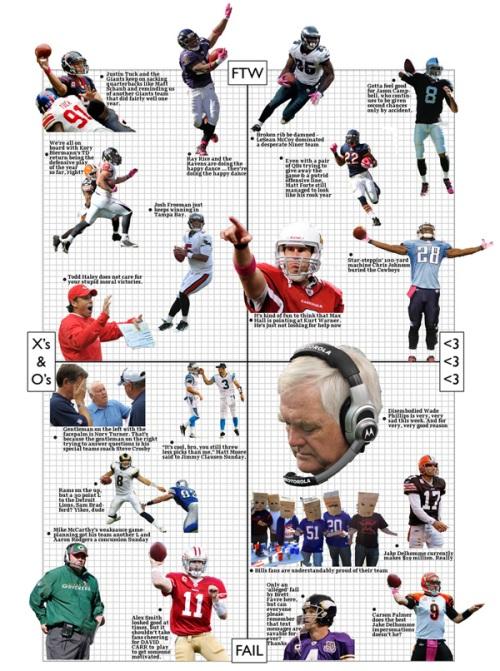 The NFL Matrix